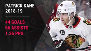 Patrick-Kane-Chicago-Blackhawks