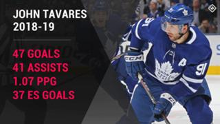 John-Tavares-Toronto-Maple-Leafs