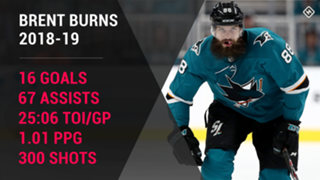 Brent-Burns-San-Jose-Sharks