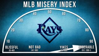 Rays-Misery-Index-120915-FTR.jpg
