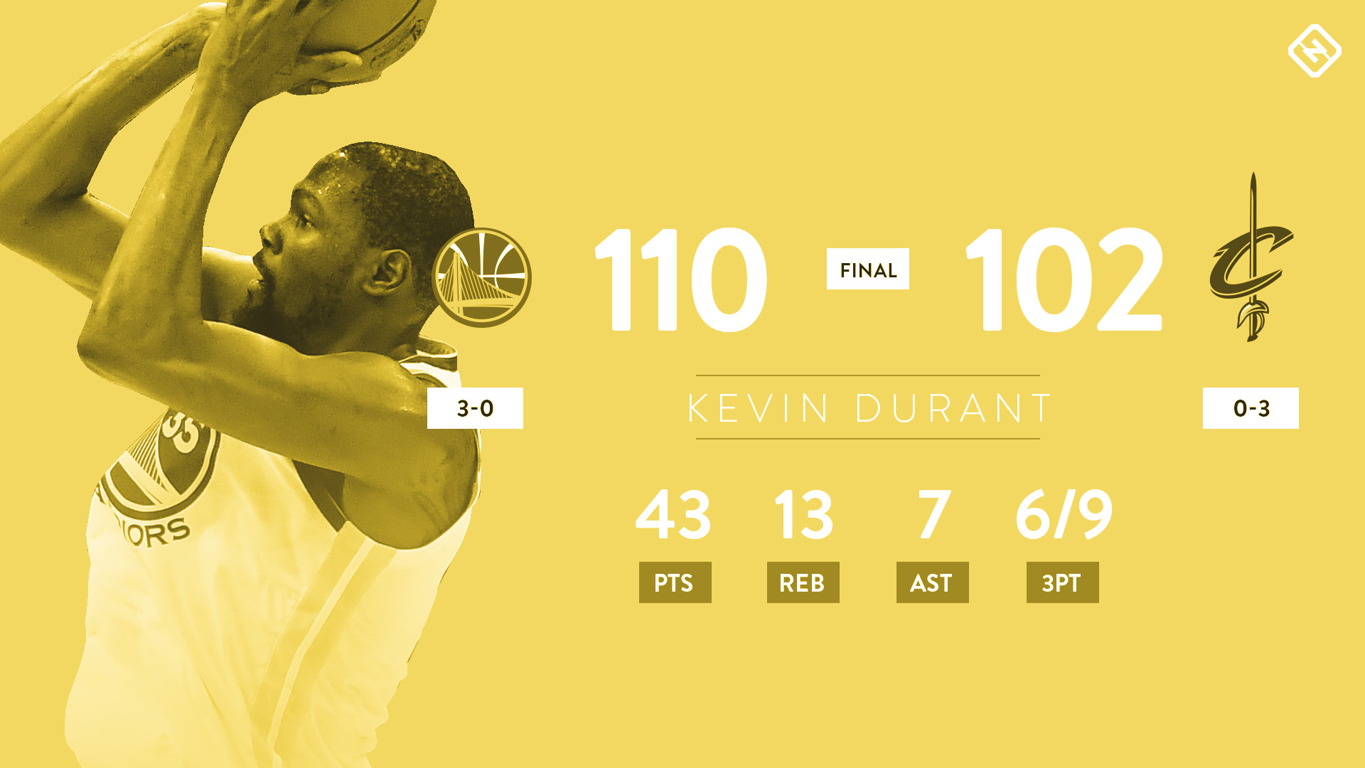 kevin-durant-game-3-stats-060718.jpg