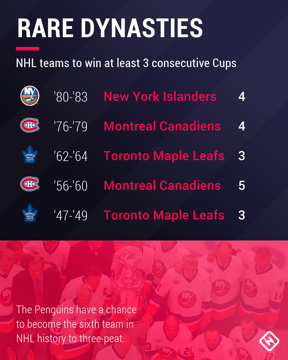 penguins-three-peat-graphic