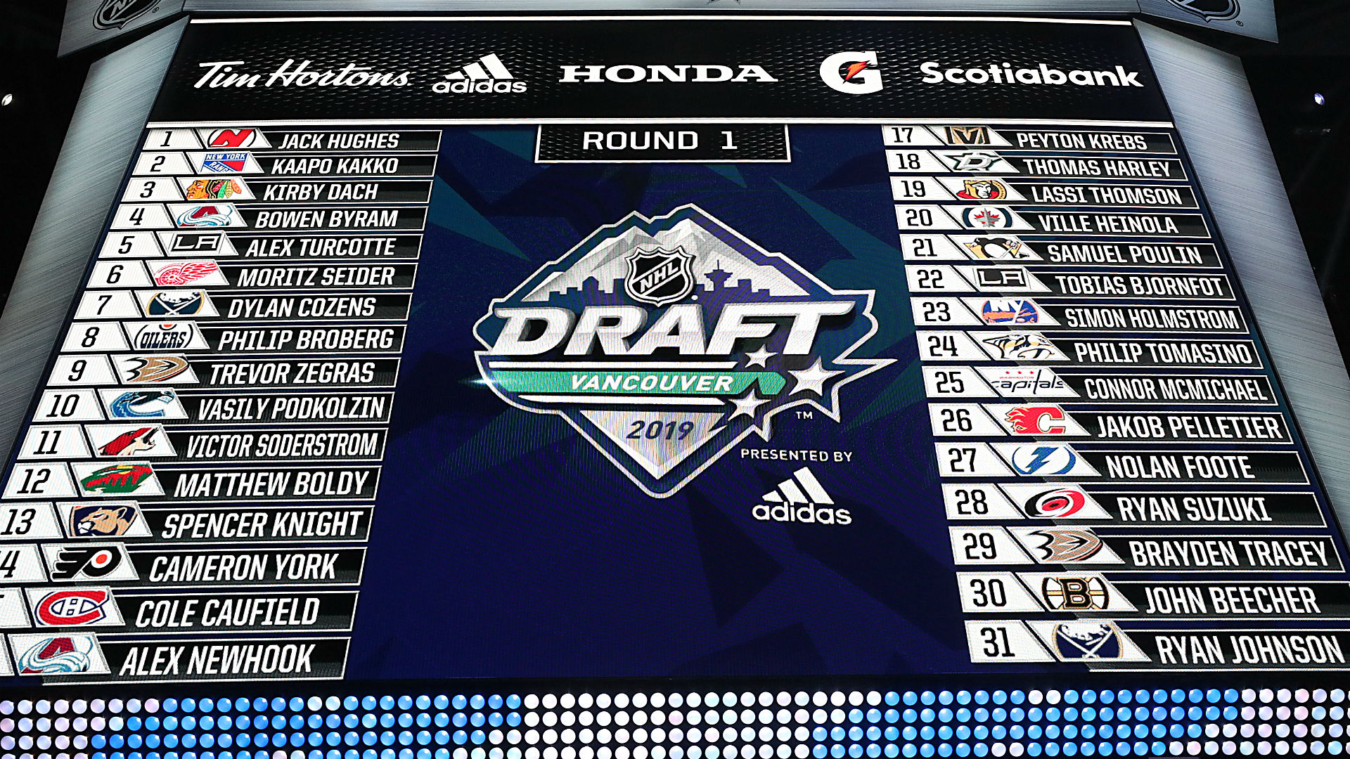 Nhl Draft Results 2019 Grades Analysis For Every Pick In Round 1