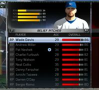 MLB 15: The Show - Top Rated Middle Relievers