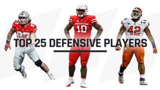 Top defensive players graphic-052218-SN-FTR