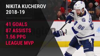 Nikita-Kucherov-Tampa=Bay-Lightning