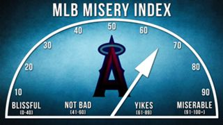 Angels-Misery-Index-120915-FTR.jpg