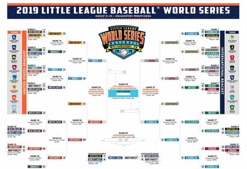 76828c64 Little League World Series 2019 schedule: Full bracket, times ...