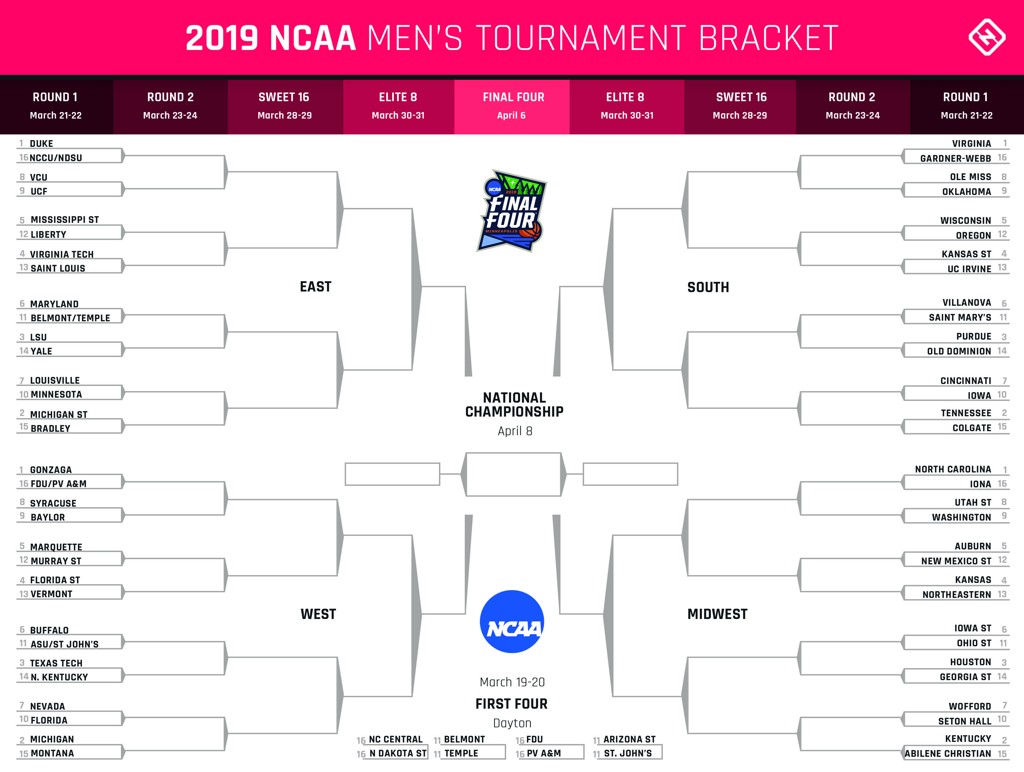 picture regarding Printable Ncaa Bracket With Times and Channels titled March Insanity routine 2019: Dates, situations, Television channels, stay
