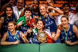 Italy U16 FIBA