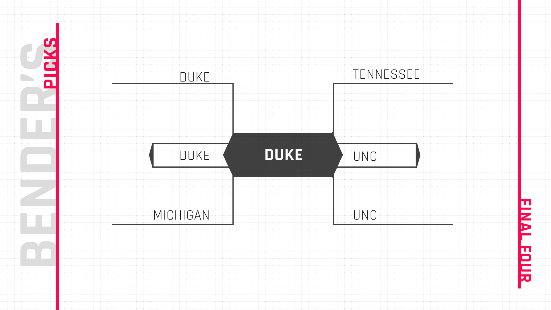 March Madness Odds