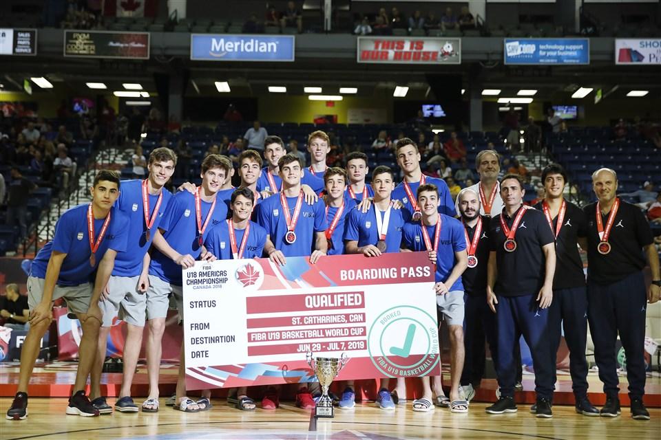 Argentina FIBA U18