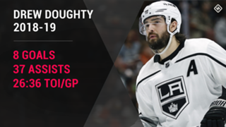 Drew-Doughty-Los-Angeles-Kings