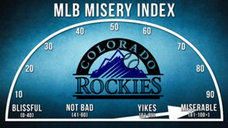 Rockies-Misery-Index-120915-FTR.jpg