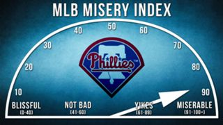 Phillies-Misery-Index-120915-FTR.jpg