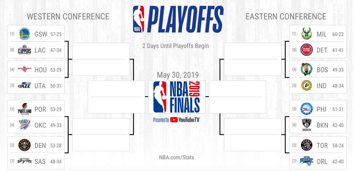 Image result for 2019 nba playoff bracket