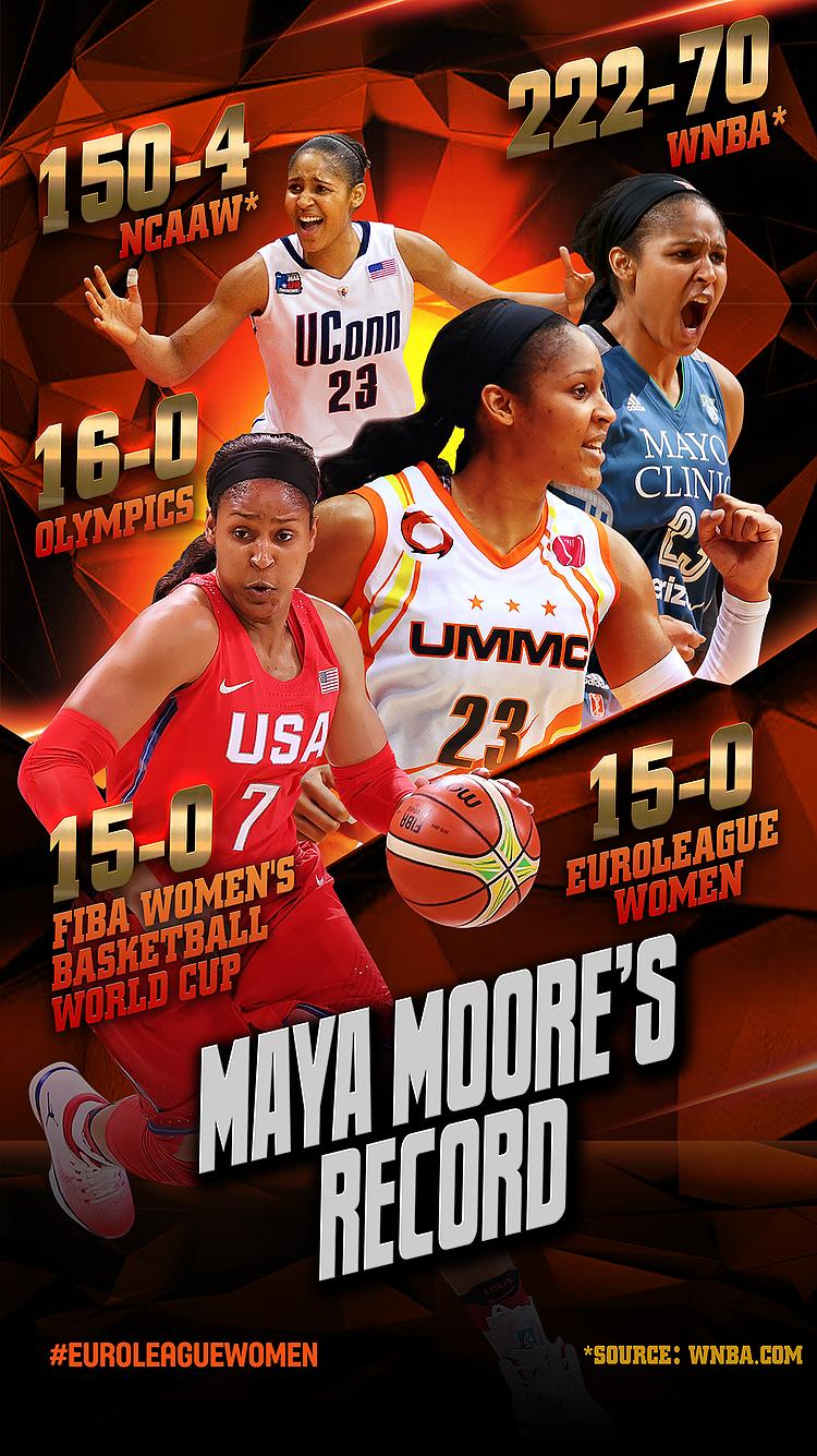 Maya Moore FIBA