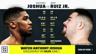 Anthony Joshua v Andy Ruiz, Jr.