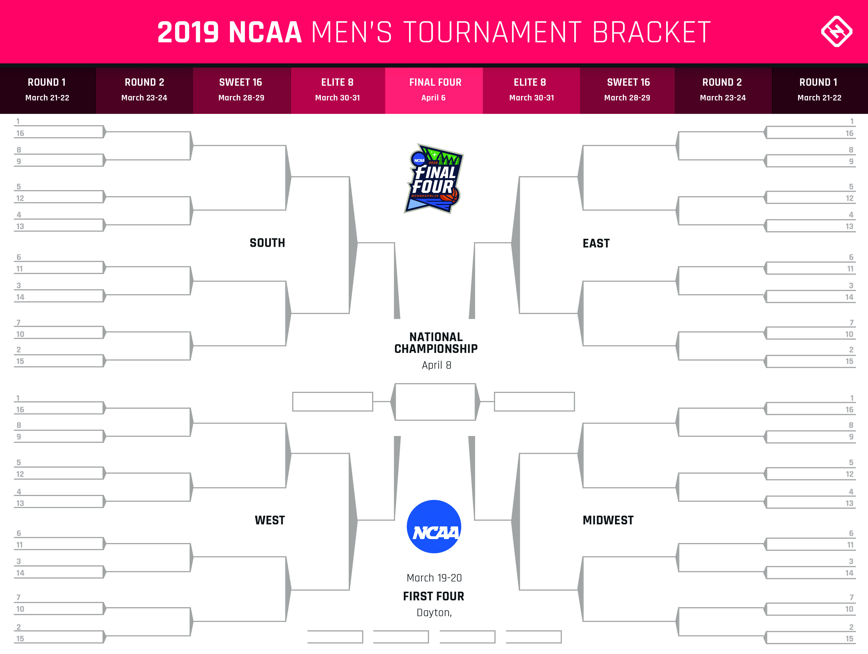 Ncaa Bracket 2019 Update First Four Results And Round 1: March Madness Bracket 2019: Dates, Times, TV Schedule