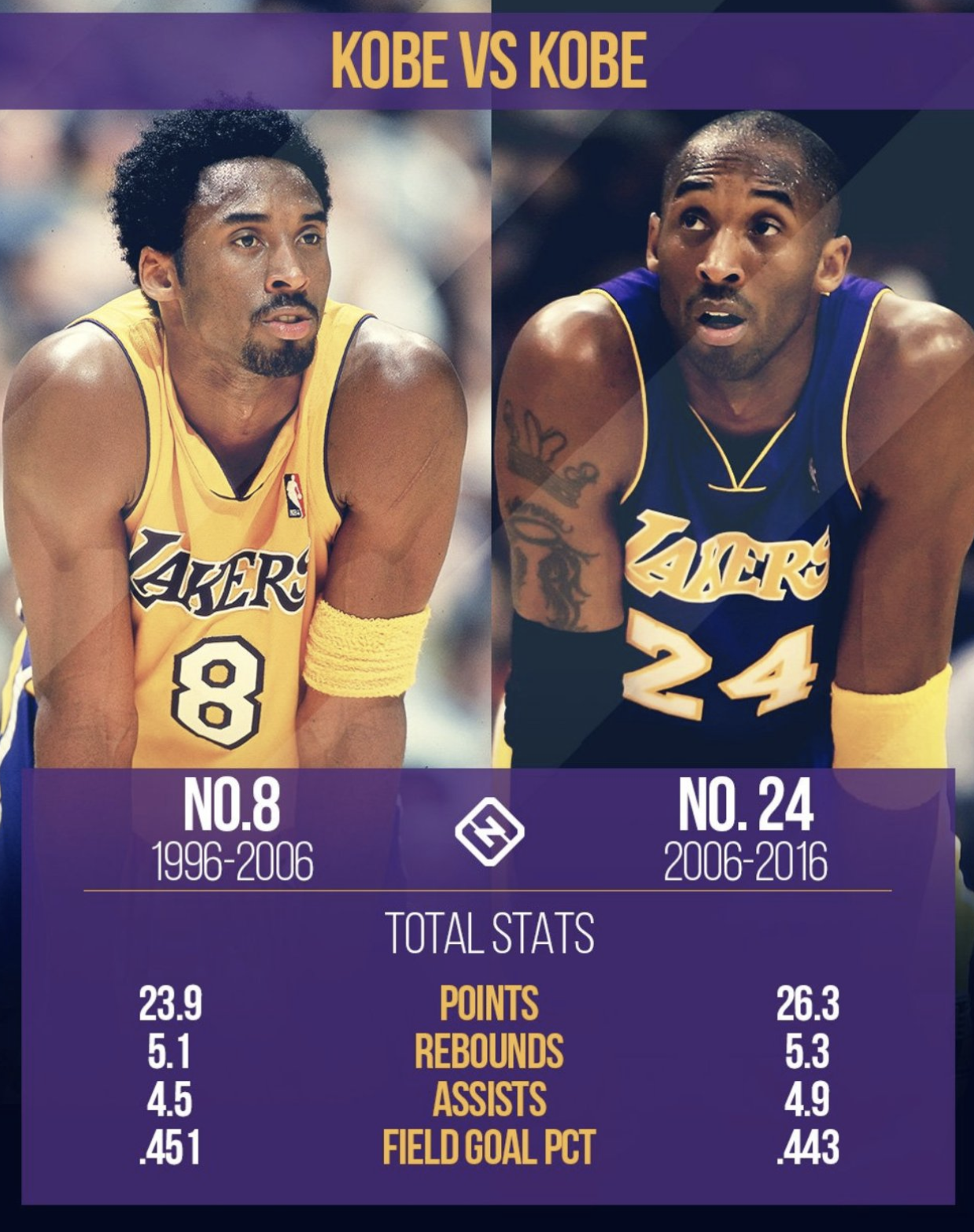 No. 8 or No. 24  Kobe Bryant finally reveals which Lakers jersey ... d4ad970d63b3