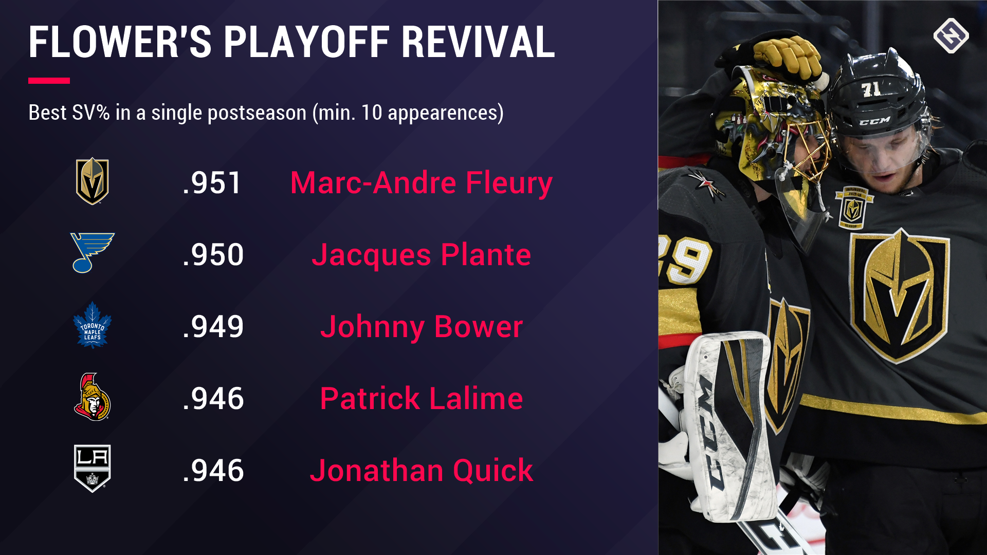 fleury-graphic-051218.png