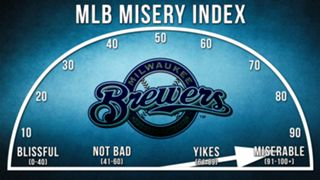 Brewers-Misery-Index-120915-FTR.jpg