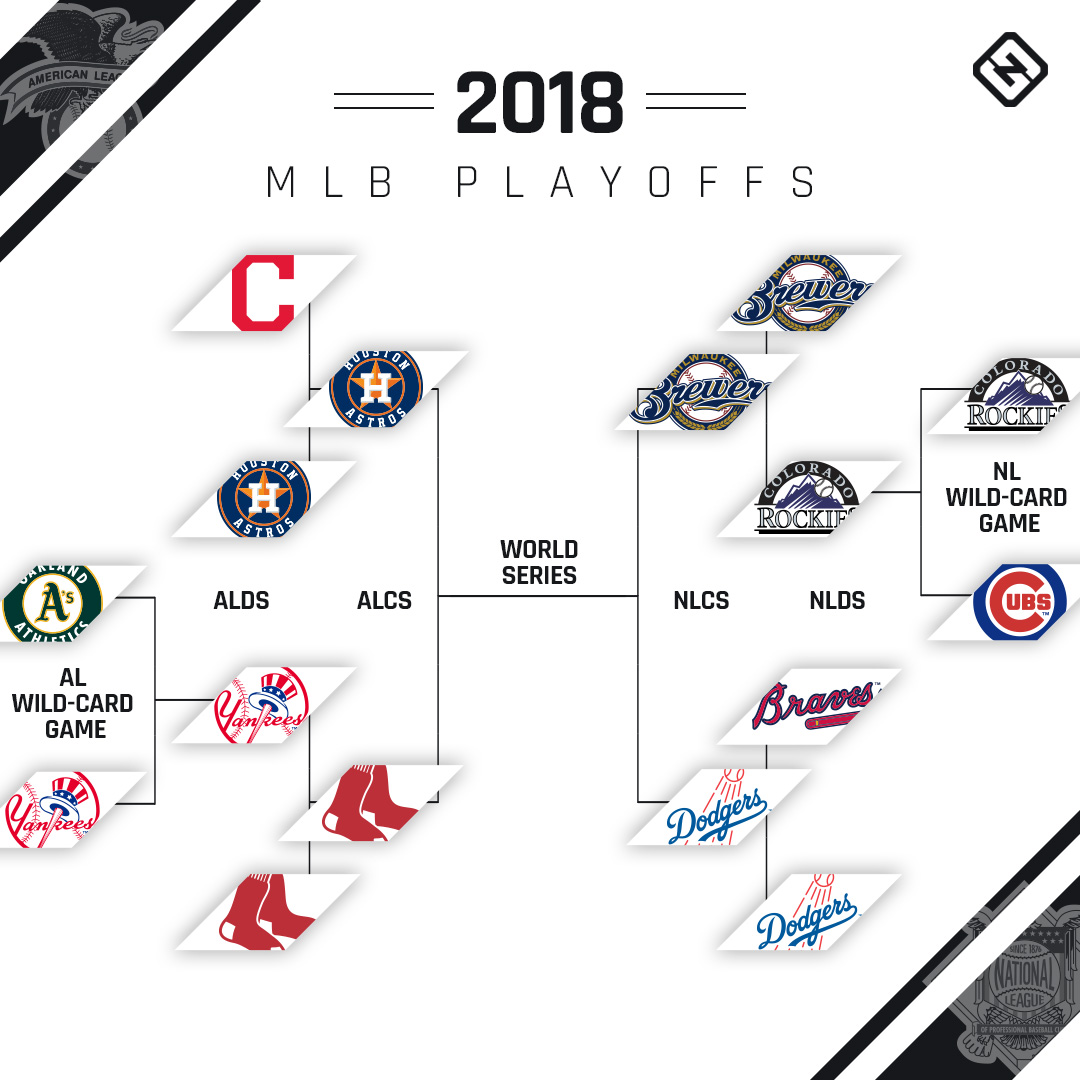Mlb Postseason 2018 Schedule Results Bracket On Road To