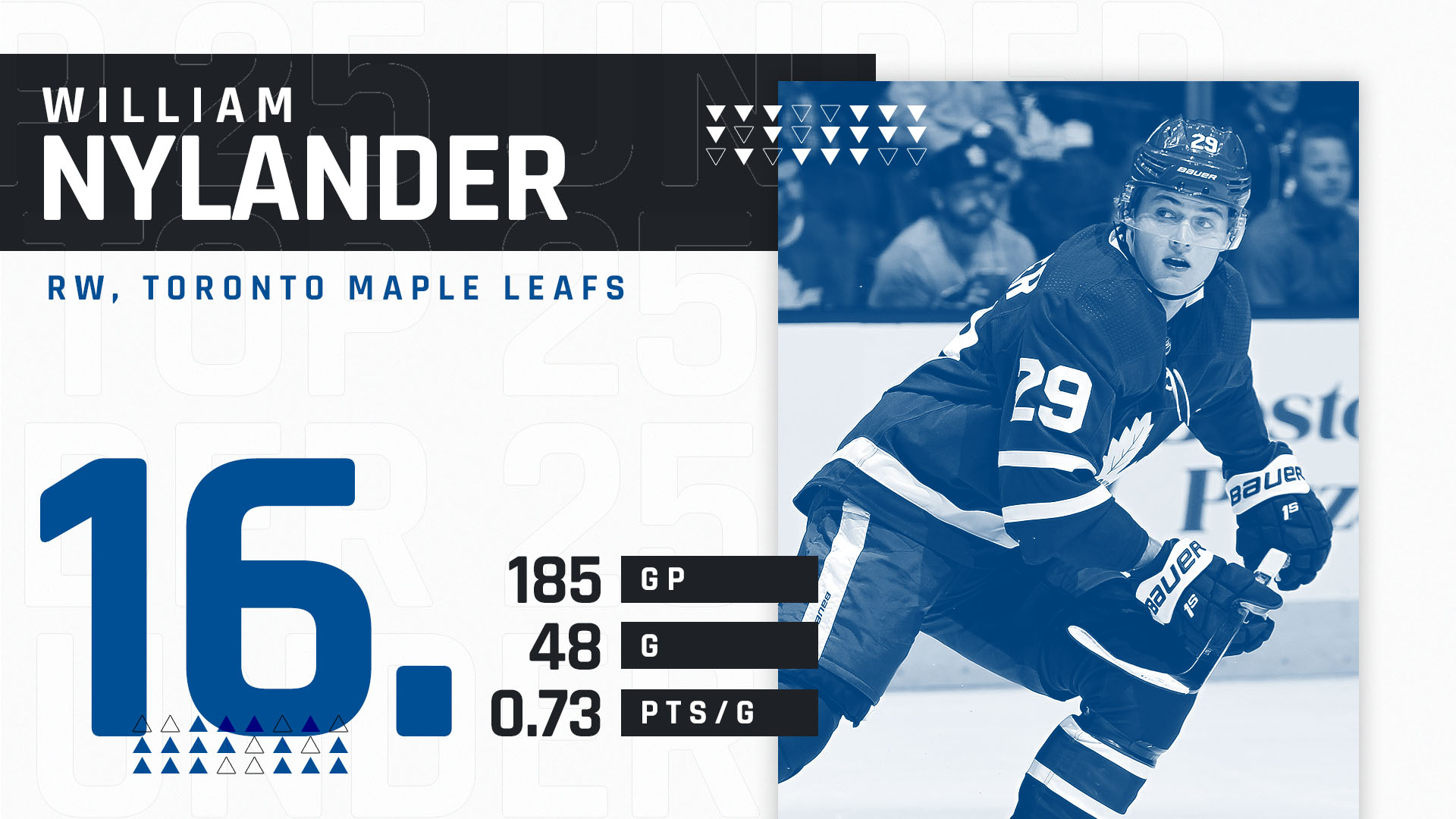 william-nylander-25-081718-ftr