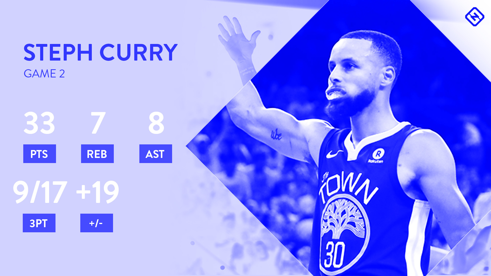 stephen-curry-game-2-stats-060318.jpg
