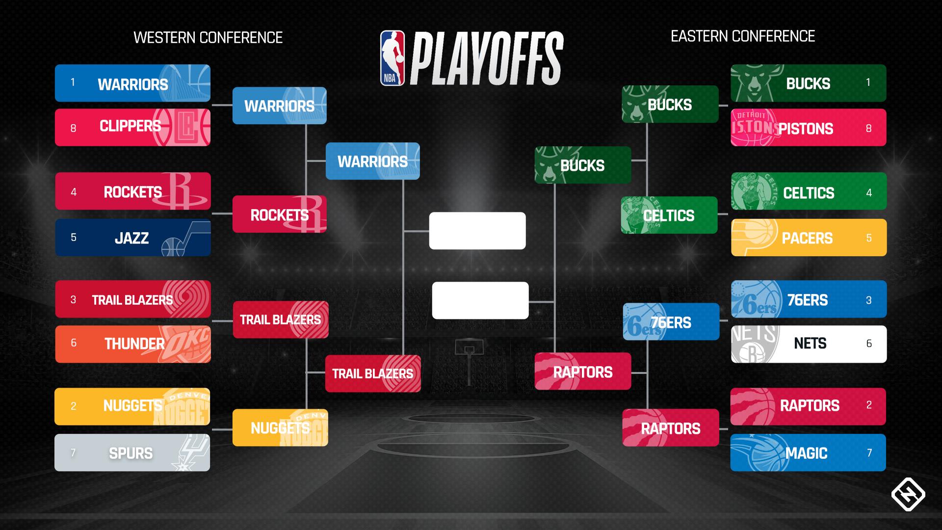 Stanley Cup Playoffs first-round schedule | NHL.com