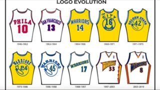 reputable site 01ae2 af327 Golden State Warriors uniform history: From Philadelphia to ...