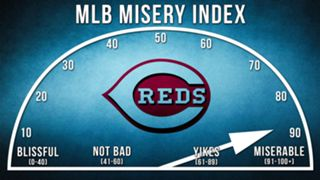 Reds-Misery-Index-120915-FTR.jpg