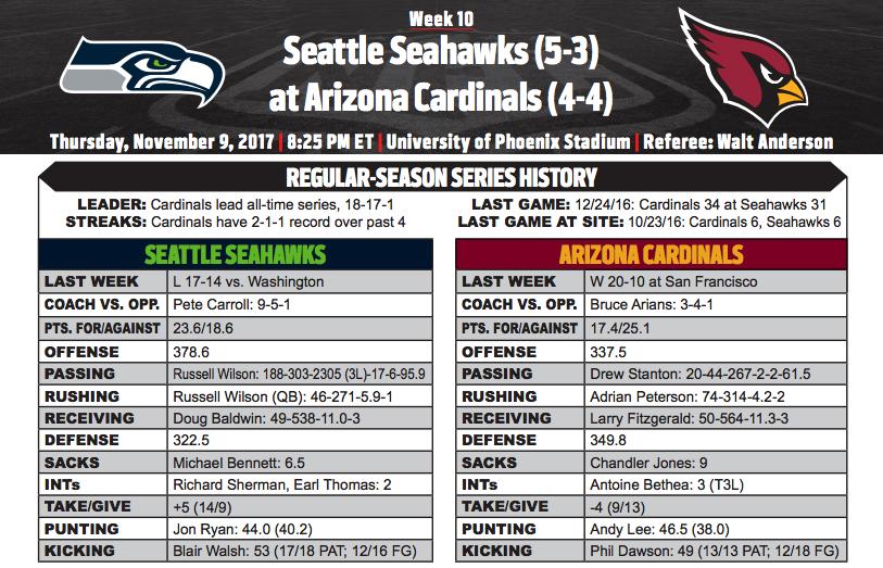Seahawks-Cardinals-110917-NFL.jpg