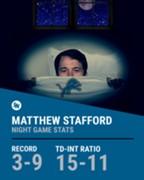 Stafford bad at night