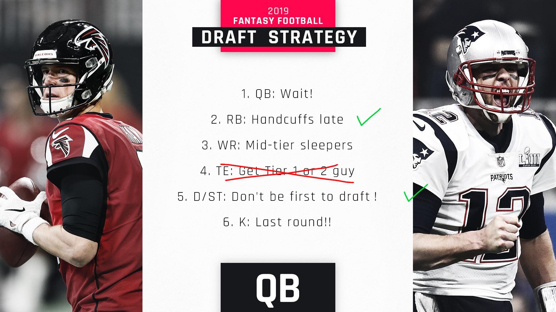 2019 Fantasy QB Tiers, Draft Strategy | Sporting News