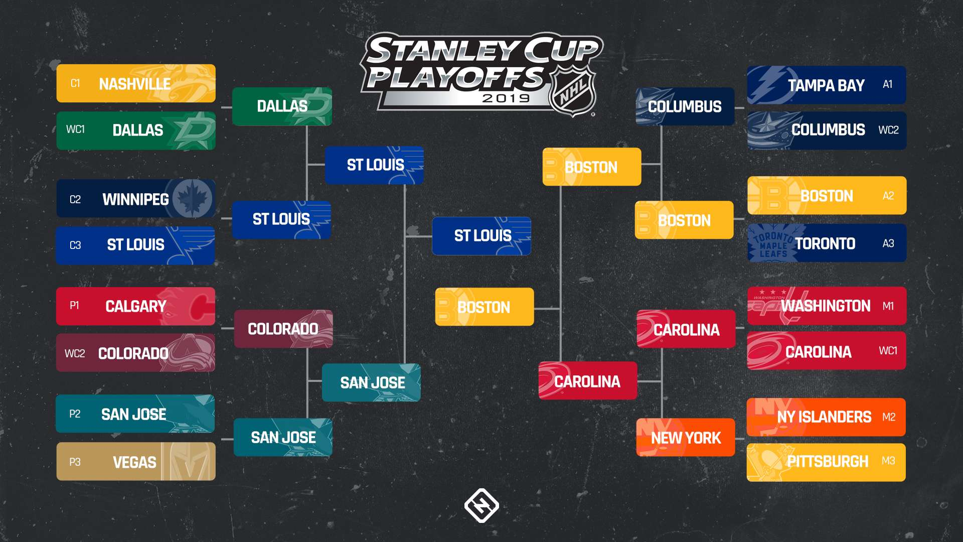 Nhl Playoffs Schedule 2019 Full Bracket Dates Times Tv Channels