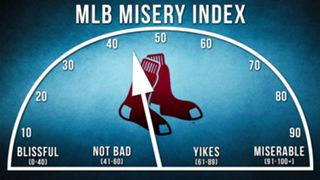 Red-Sox-Misery-Index-120915-FTR.jpg