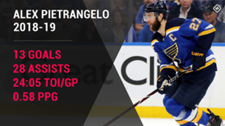 Alex-Pietrangelo-St-Louis-Blues