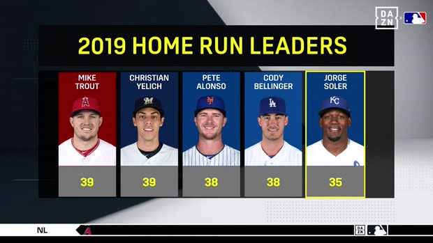 Royals' Jorge Soler has 35 home runs in 2019   Sporting News
