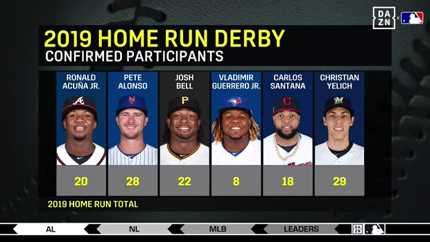 Confirmed Participants: 2019 Home Run Derby   Sporting News